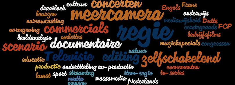 Wordle4